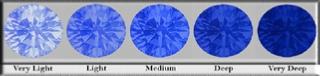 M.Sapphires
